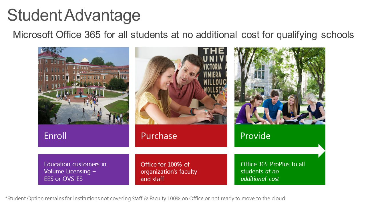 Microsoft Office365 4/6/2017. Student Advantage. Microsoft Office 365 for all students at no additional cost for qualifying schools.