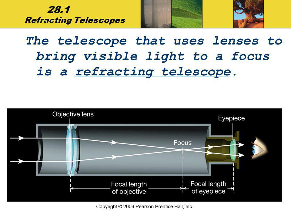 28.1 Refracting Telescopes