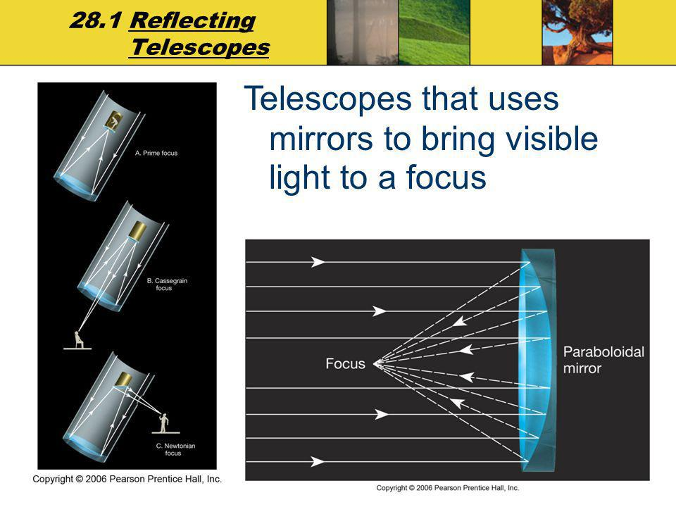 28.1 Reflecting Telescopes