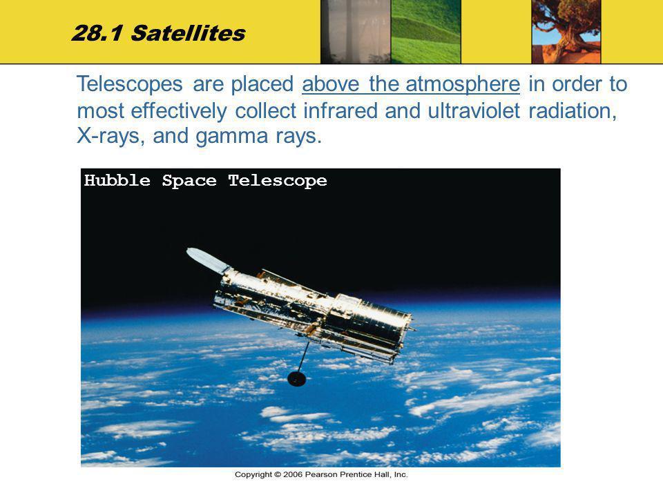 28.1 Satellites