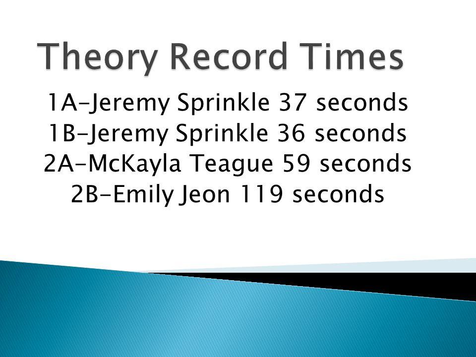 Theory Record Times 1A-Jeremy Sprinkle 37 seconds