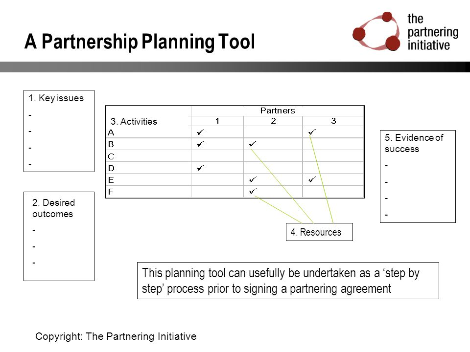 A Partnership Planning Tool