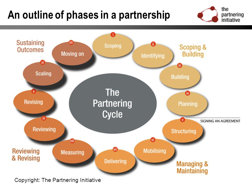 An outline of phases in a partnership