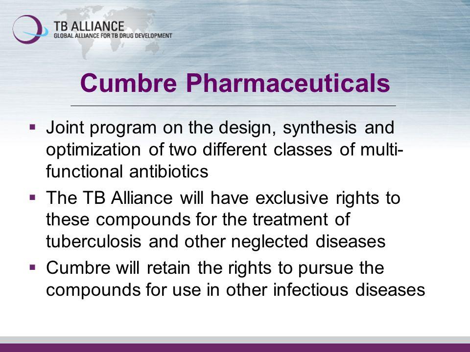 Cumbre Pharmaceuticals