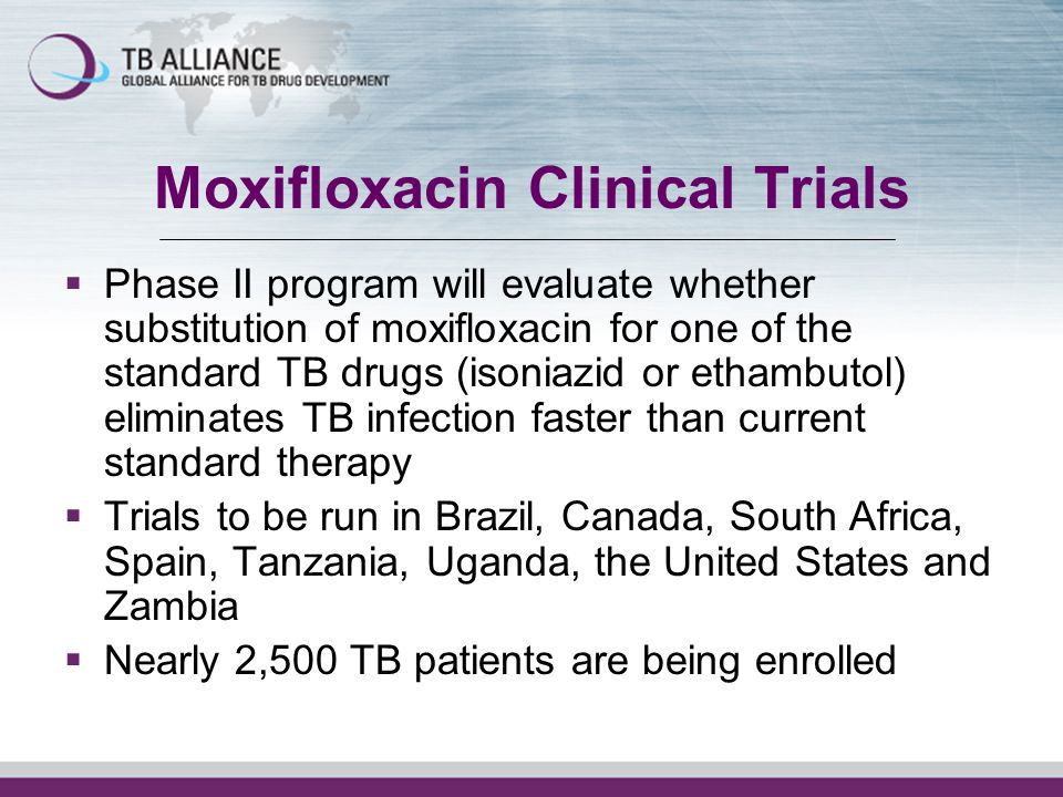 Moxifloxacin Clinical Trials