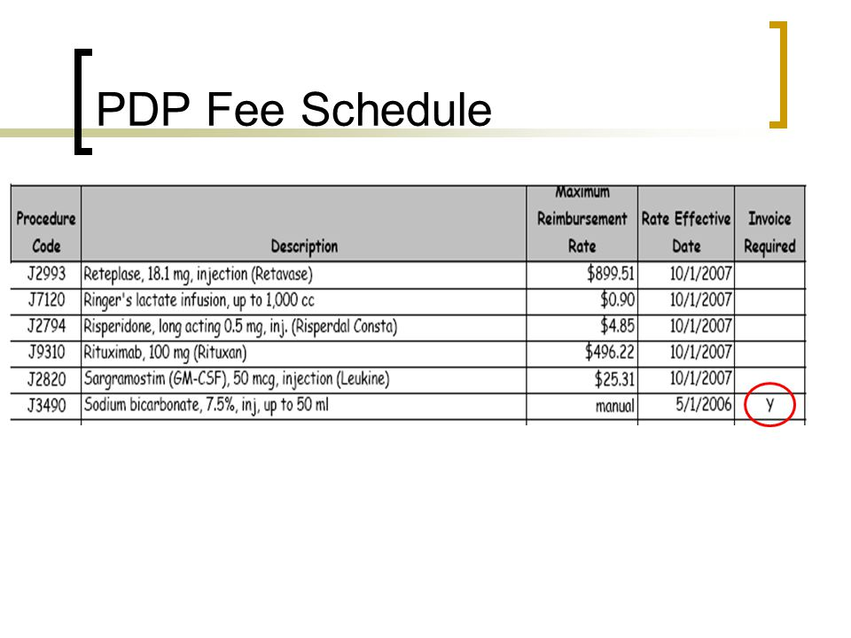 PDP Fee Schedule