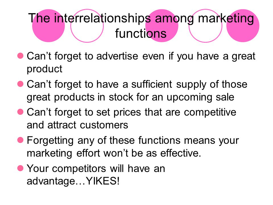 The interrelationships among marketing functions