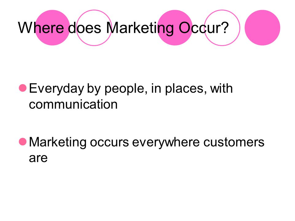 Where does Marketing Occur
