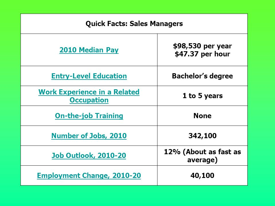 Quick Facts: Sales Managers 2010 Median Pay