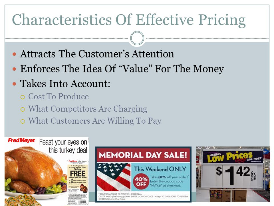 Characteristics Of Effective Pricing