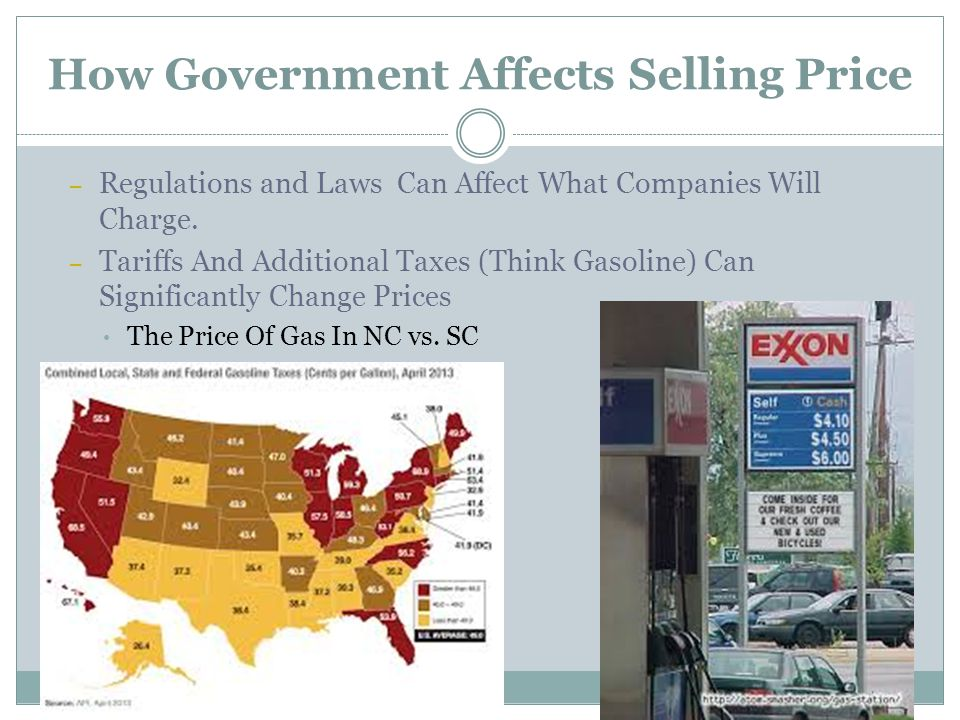 How Government Affects Selling Price