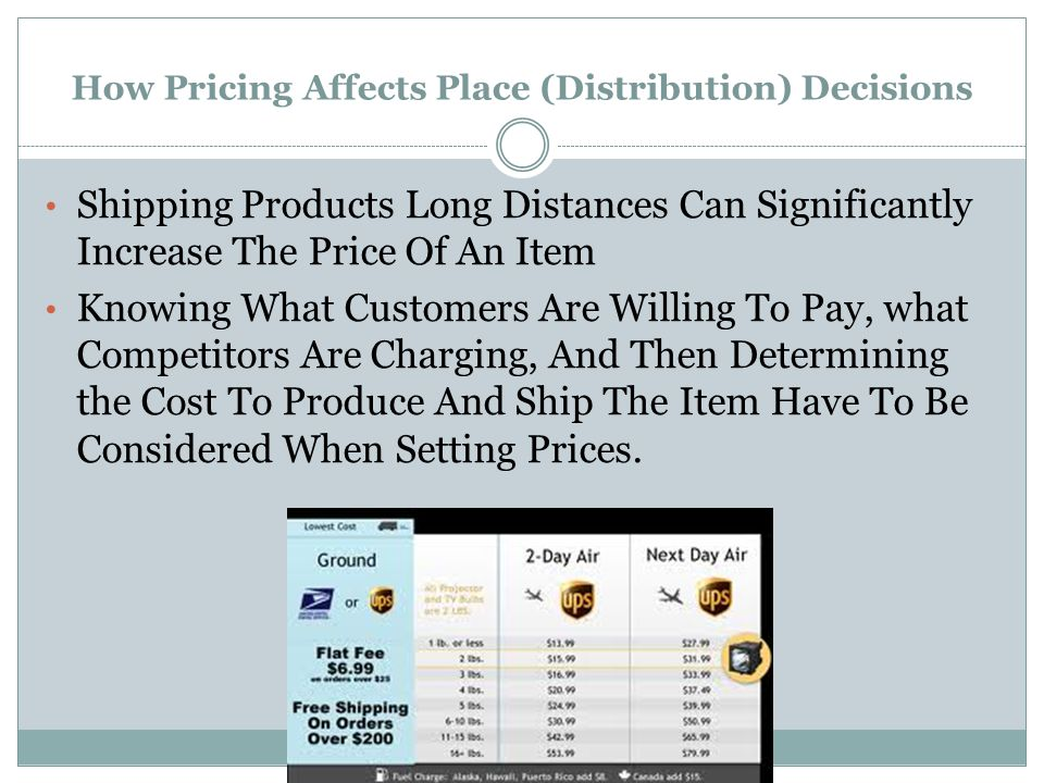 How Pricing Affects Place (Distribution) Decisions