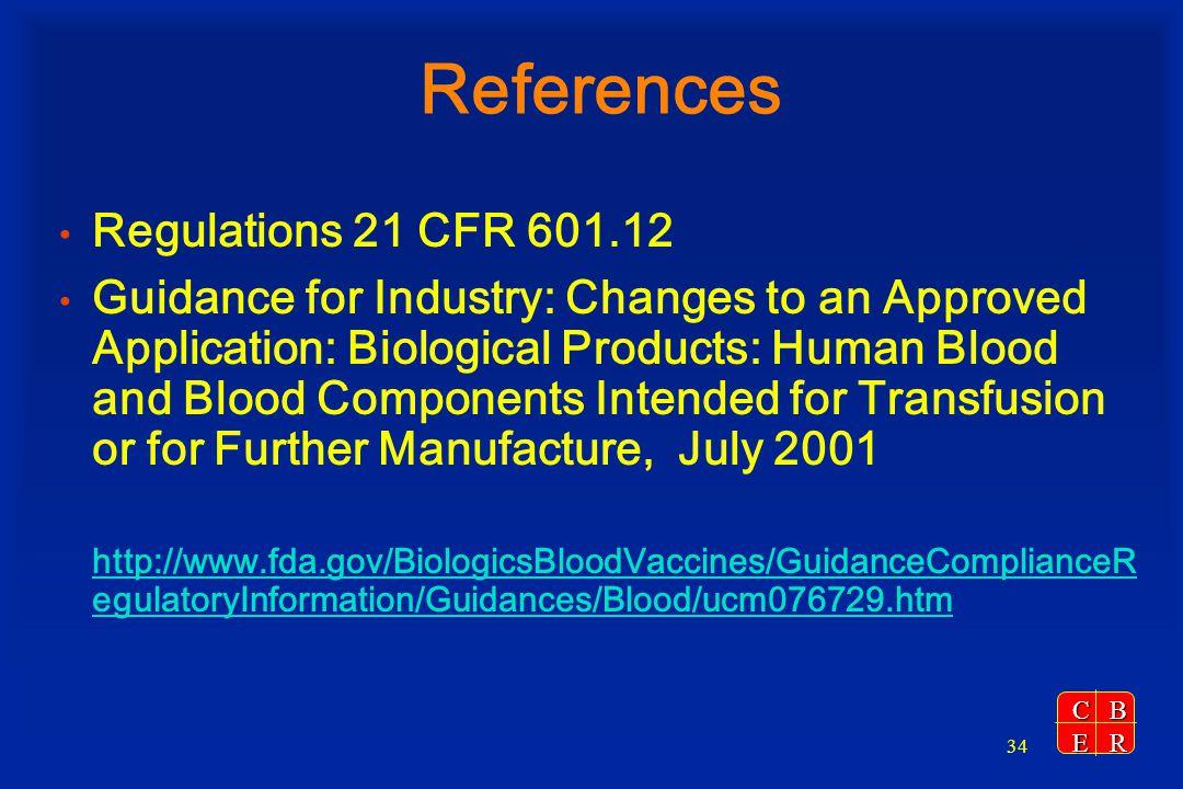 References Regulations 21 CFR 601.12