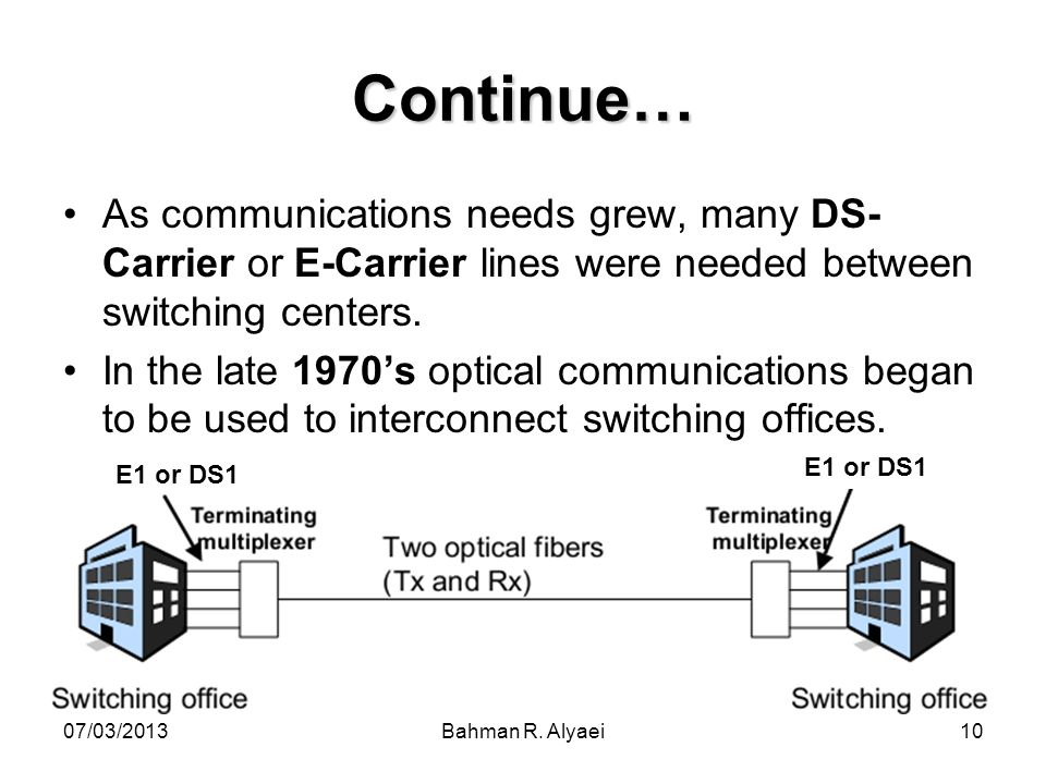 Continue… As communications needs grew, many DS-Carrier or E-Carrier lines were needed between switching centers.