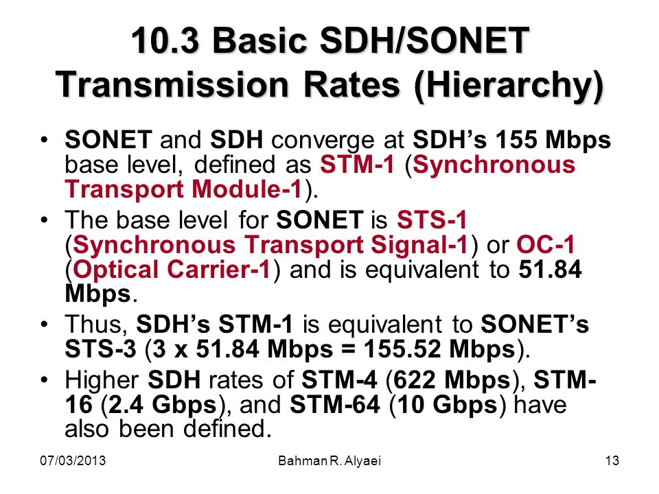 10.3 Basic SDH/SONET Transmission Rates (Hierarchy)