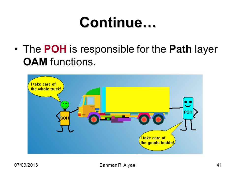Continue… The POH is responsible for the Path layer OAM functions.