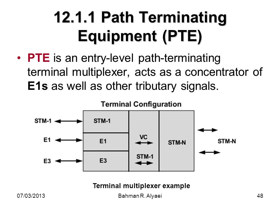 12.1.1 Path Terminating Equipment (PTE)