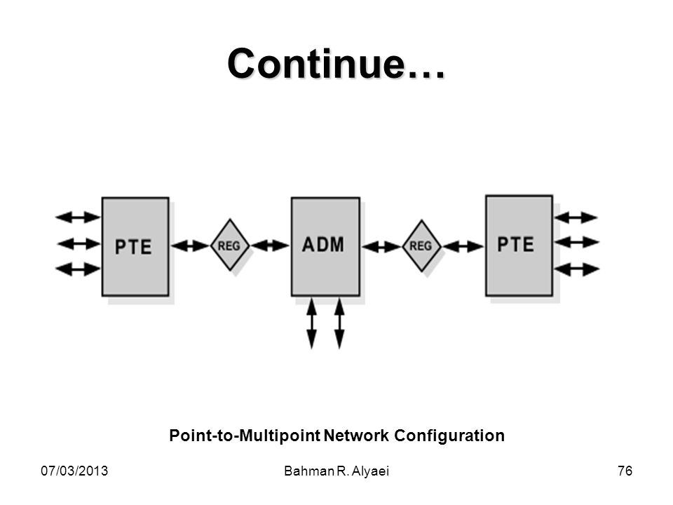 Point-to-Multipoint Network Configuration