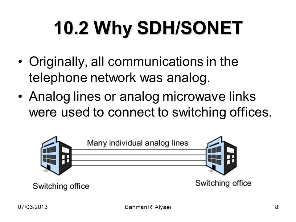 10.2 Why SDH/SONET Originally, all communications in the telephone network was analog.