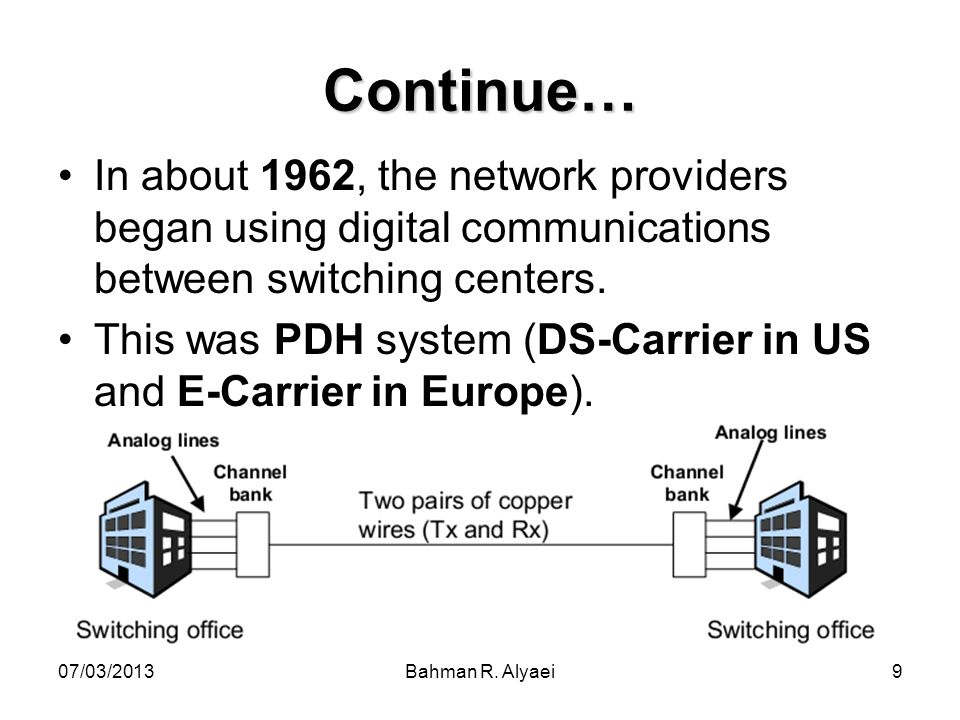 Continue… In about 1962, the network providers began using digital communications between switching centers.