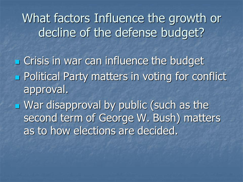 What factors Influence the growth or decline of the defense budget