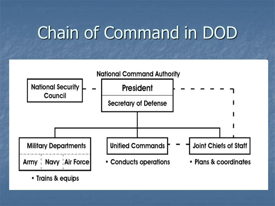 Chain of Command in DOD