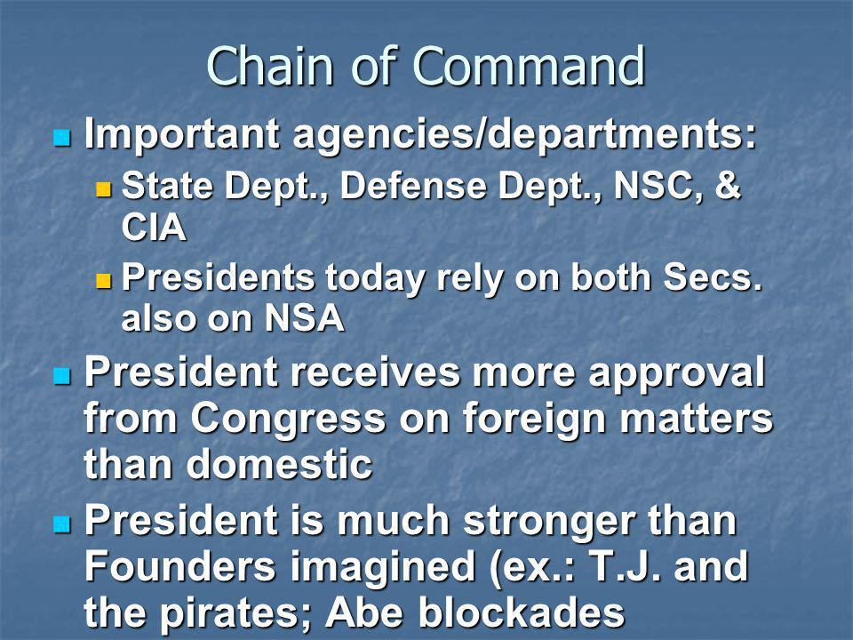 Chain of Command Important agencies/departments: