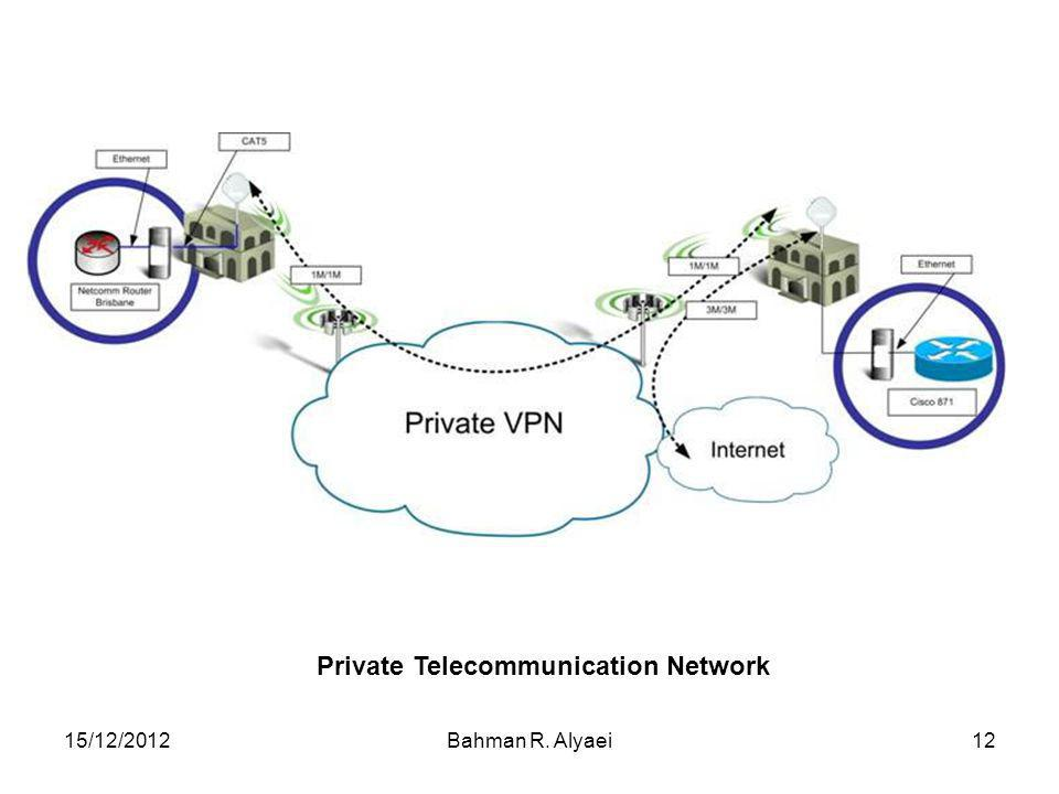 Private Telecommunication Network