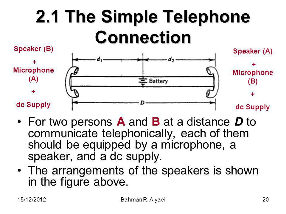 2.1 The Simple Telephone Connection
