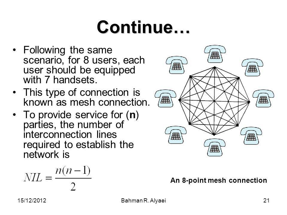 An 8-point mesh connection