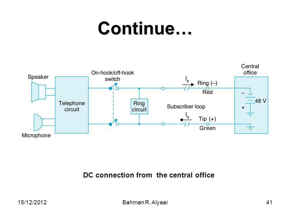 DC connection from the central office
