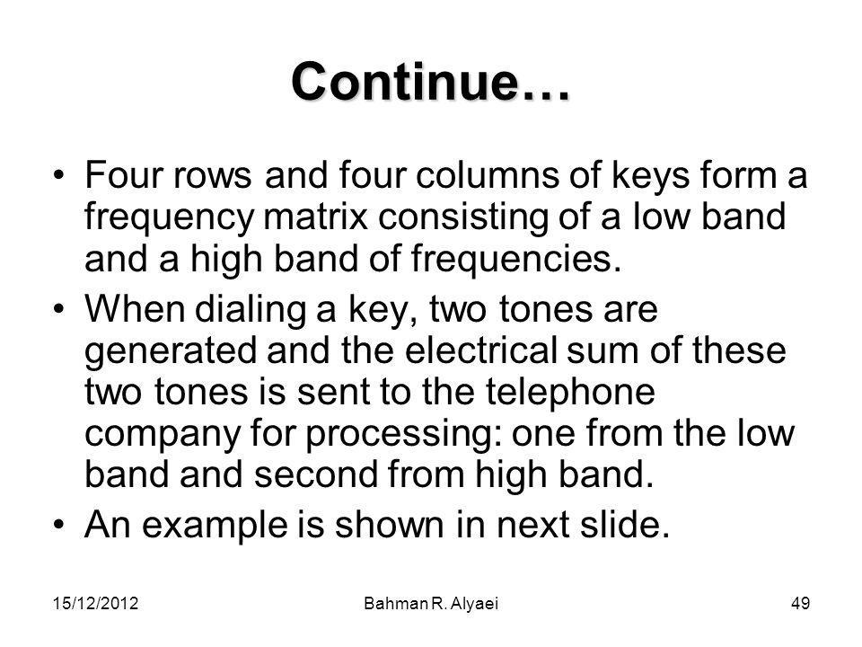 Continue… Four rows and four columns of keys form a frequency matrix consisting of a low band and a high band of frequencies.