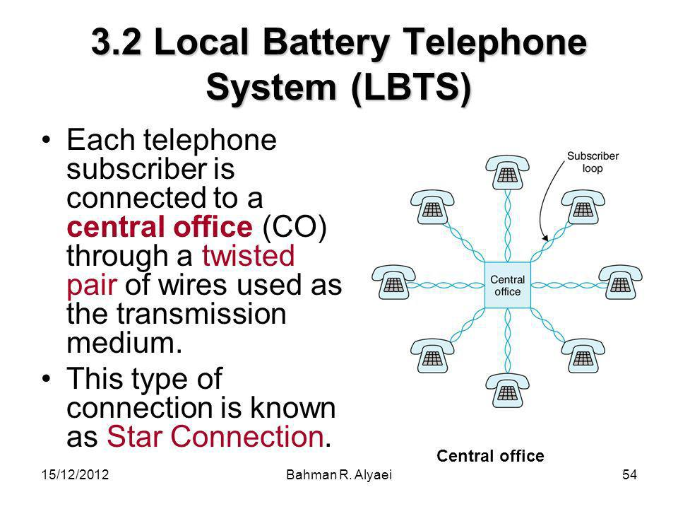 3.2 Local Battery Telephone System (LBTS)