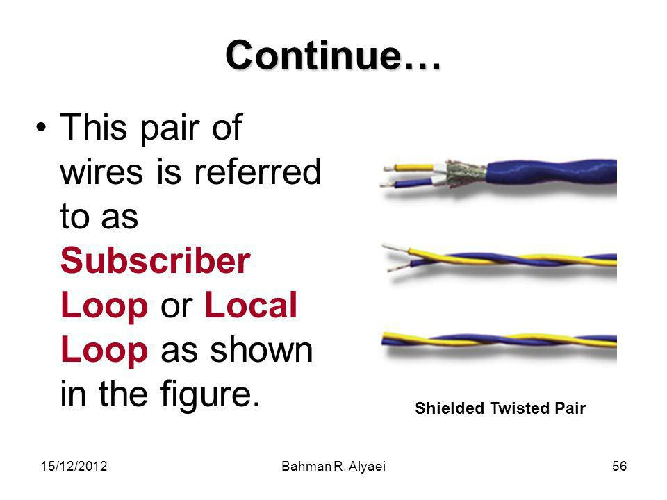 Continue… This pair of wires is referred to as Subscriber Loop or Local Loop as shown in the figure.