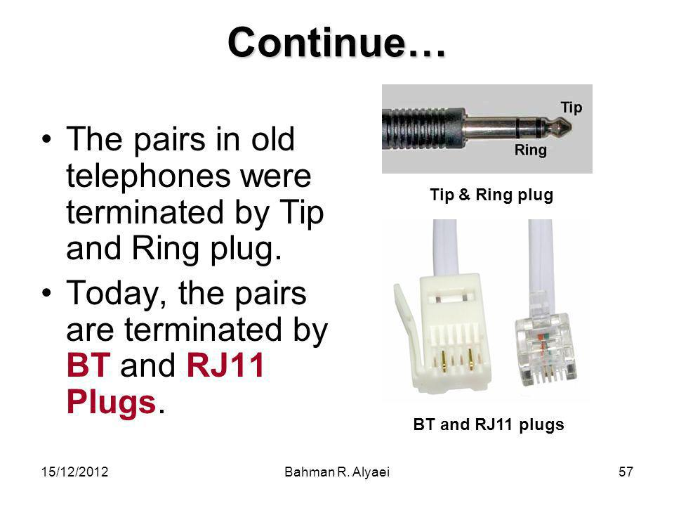Continue… The pairs in old telephones were terminated by Tip and Ring plug. Today, the pairs are terminated by BT and RJ11 Plugs.