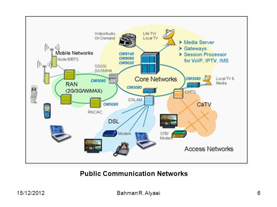 Public Communication Networks