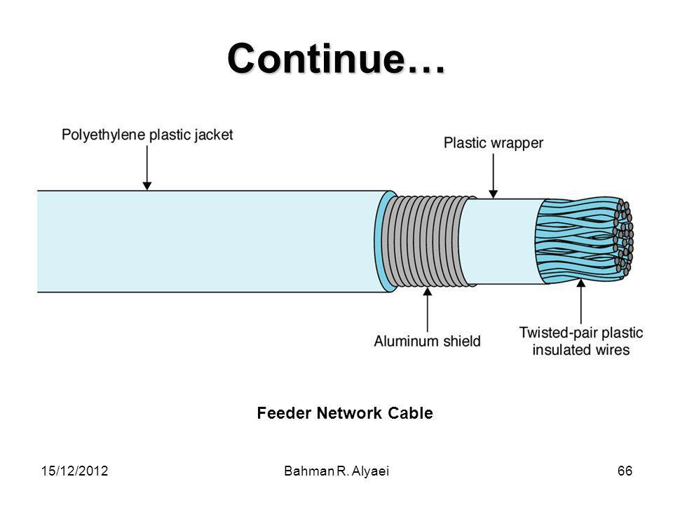 Continue… Feeder Network Cable 15/12/2012 Bahman R. Alyaei