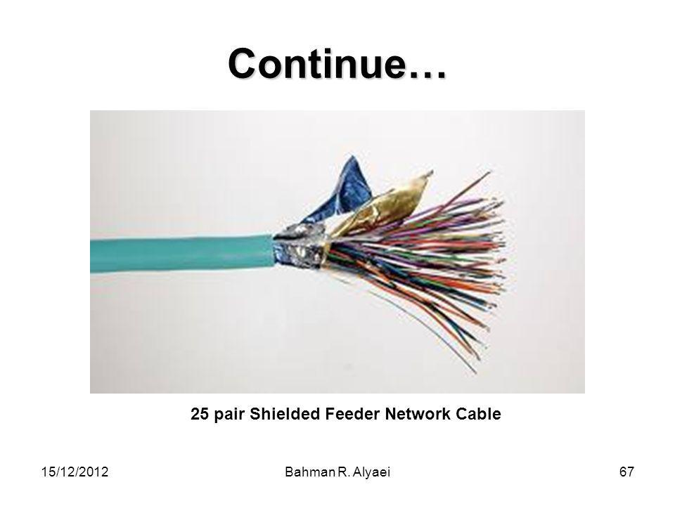 25 pair Shielded Feeder Network Cable