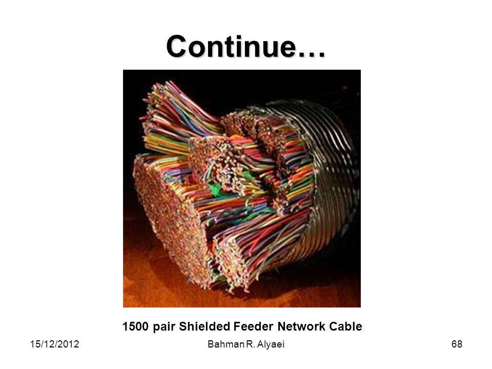 1500 pair Shielded Feeder Network Cable