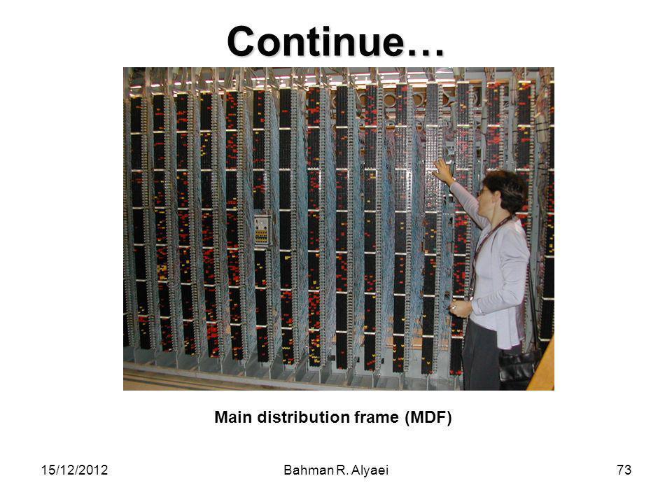 Continue… Main distribution frame (MDF) 15/12/2012 Bahman R. Alyaei