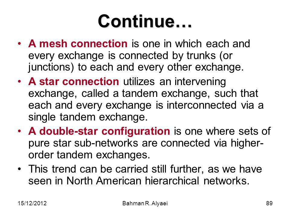 Continue… A mesh connection is one in which each and every exchange is connected by trunks (or junctions) to each and every other exchange.