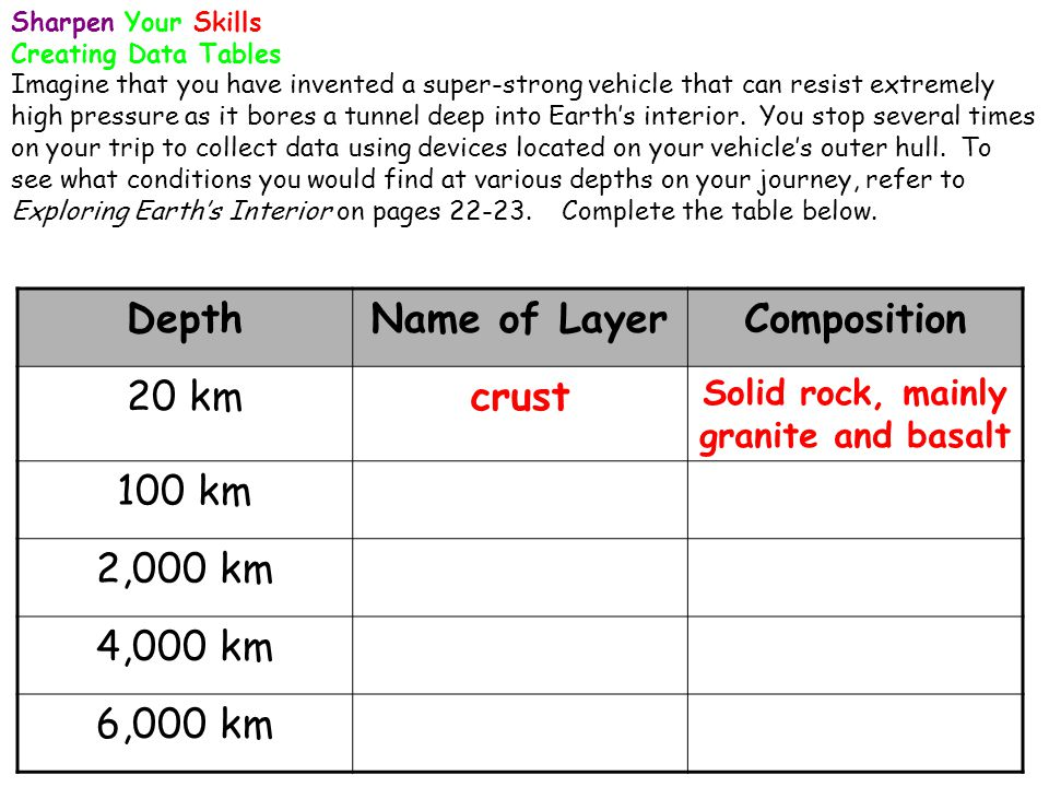 Solid rock, mainly granite and basalt
