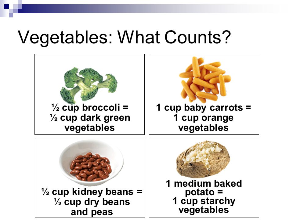Vegetables: What Counts