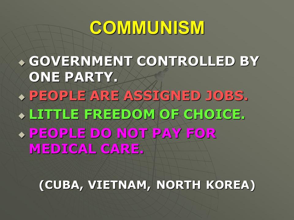 (CUBA, VIETNAM, NORTH KOREA)