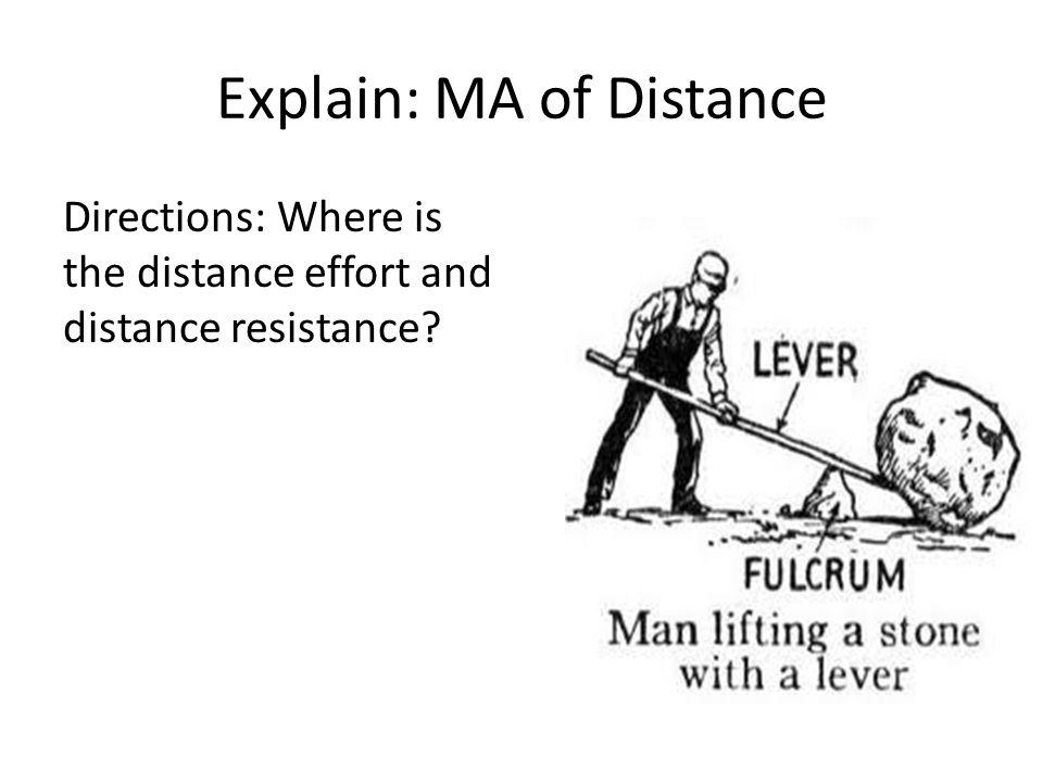 Explain: MA of Distance
