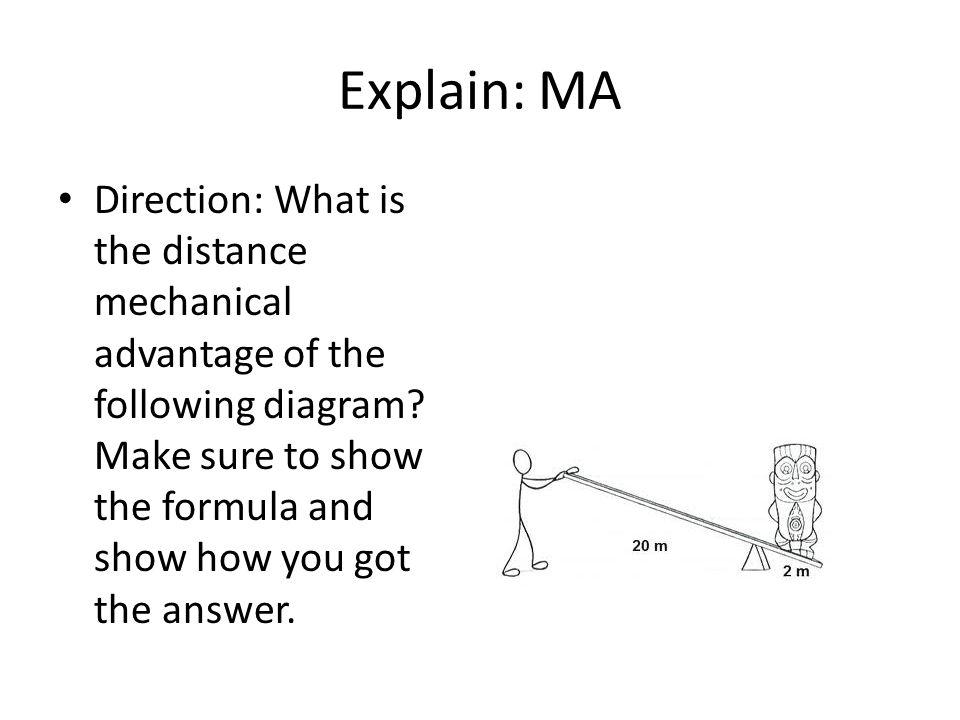 Explain: MA