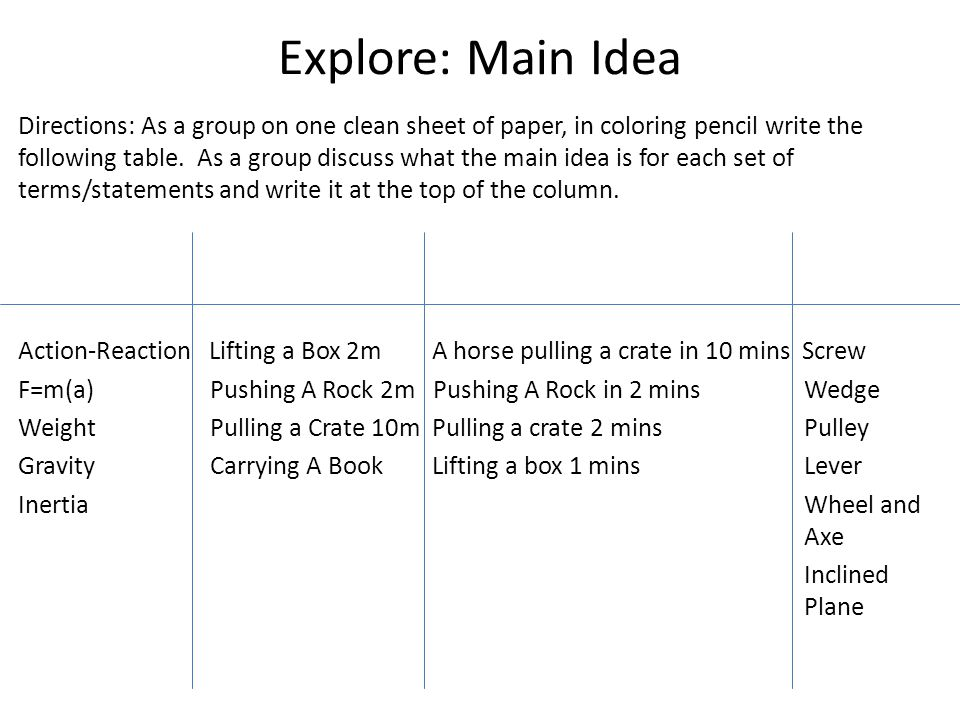 Explore: Main Idea