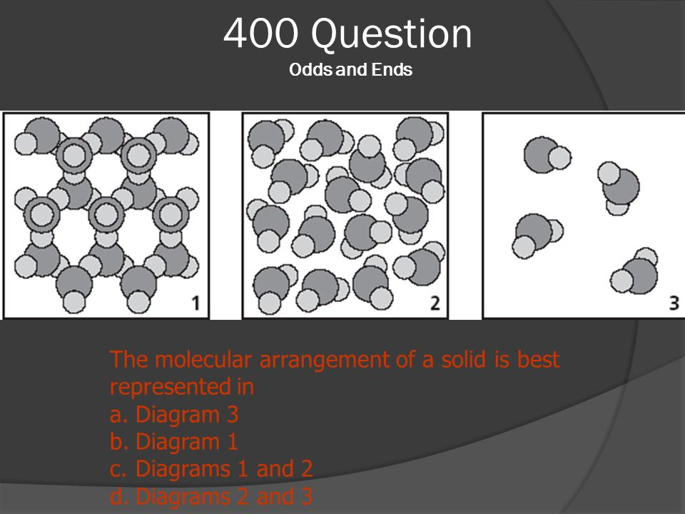 400 Question Odds and Ends The molecular arrangement of a solid is best represented in. Diagram 3.