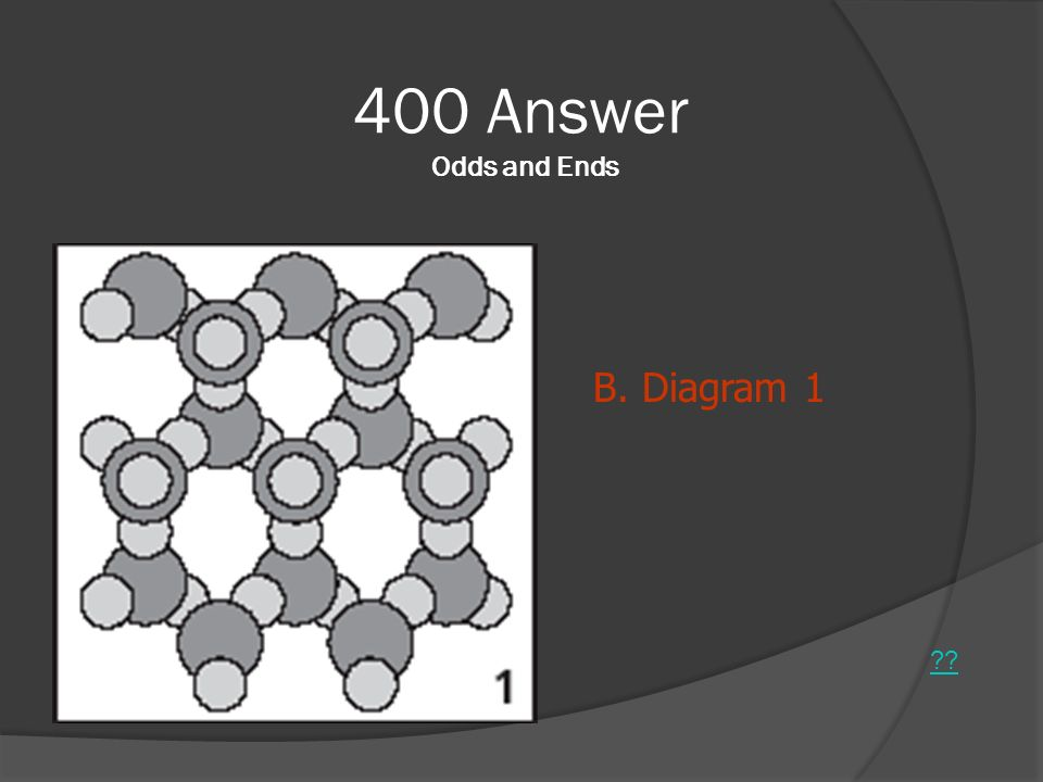 400 Answer Odds and Ends B. Diagram 1