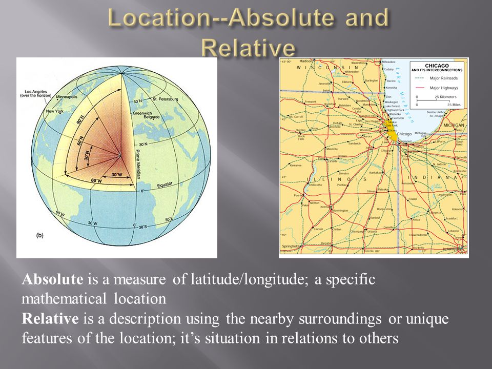 Location--Absolute and Relative